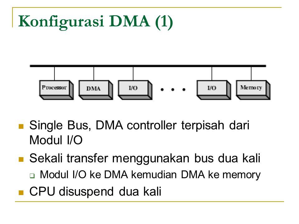 Konfigurasi DMA (1) Single Bus, DMA controller terpisah dari Modul I/O