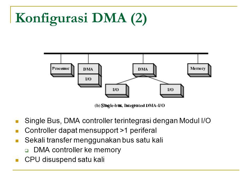 Konfigurasi DMA (2) Single Bus, DMA controller terintegrasi dengan Modul I/O. Controller dapat mensupport >1 periferal.
