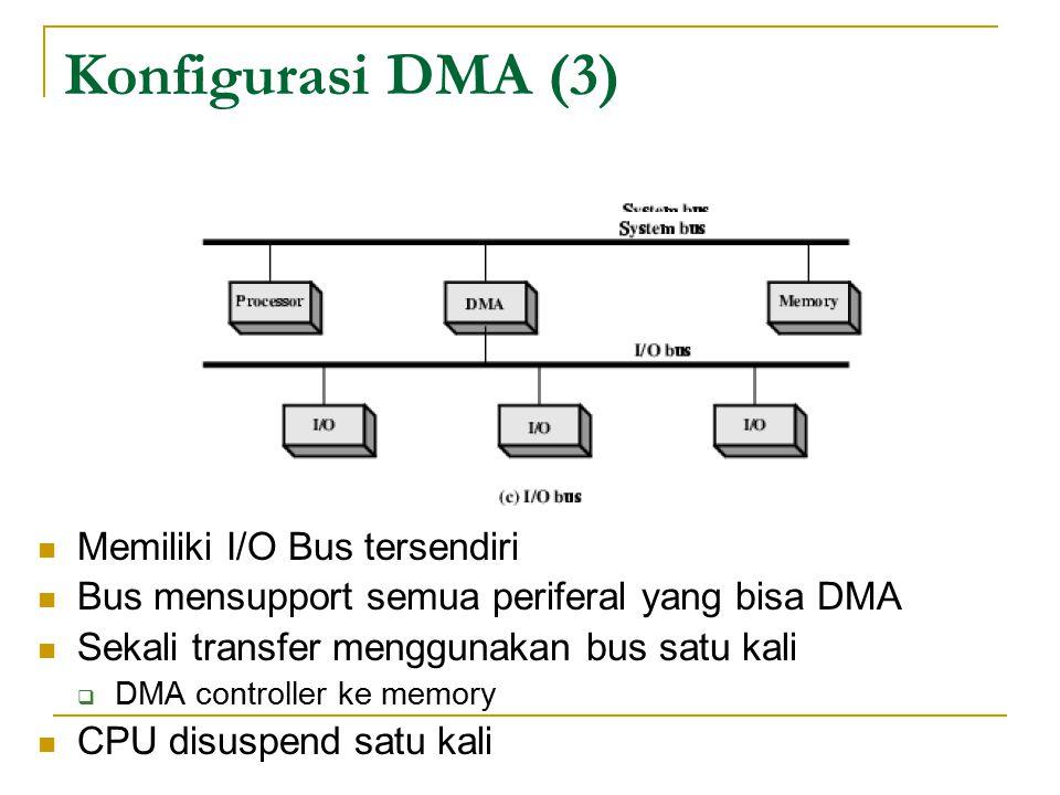 Konfigurasi DMA (3) Memiliki I/O Bus tersendiri