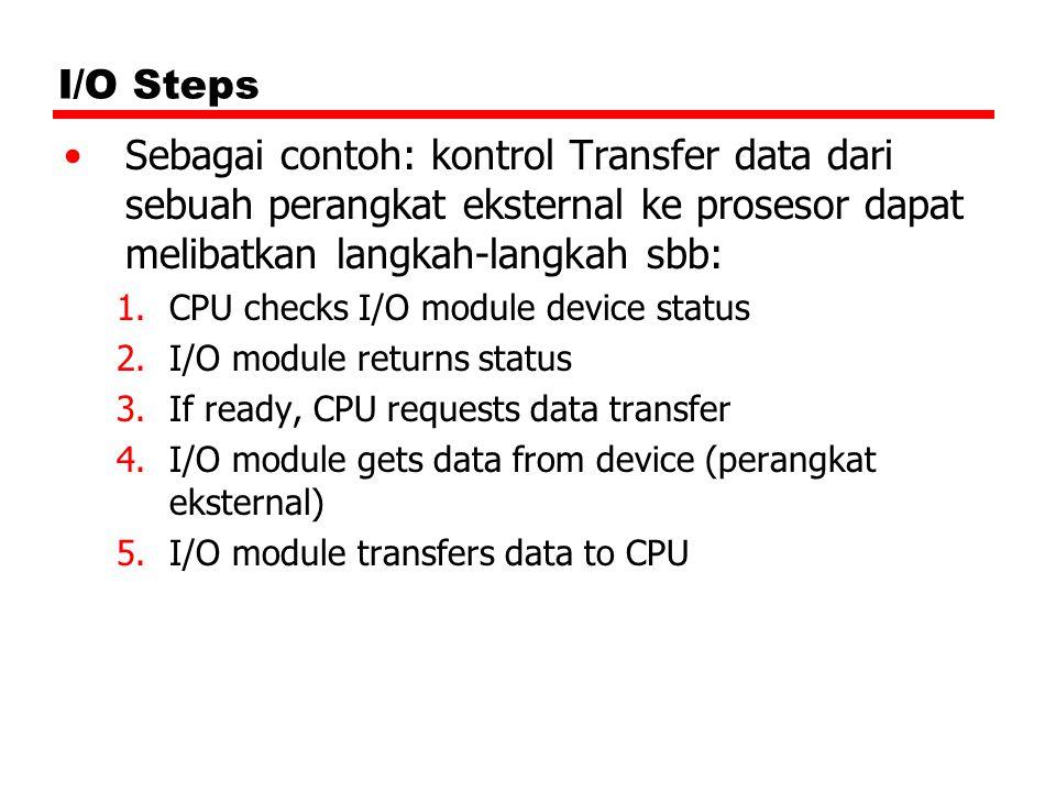 I/O Steps Sebagai contoh: kontrol Transfer data dari sebuah perangkat eksternal ke prosesor dapat melibatkan langkah-langkah sbb: