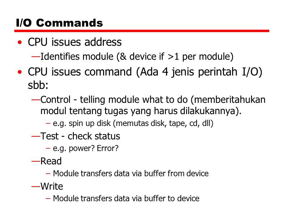 CPU issues command (Ada 4 jenis perintah I/O) sbb: