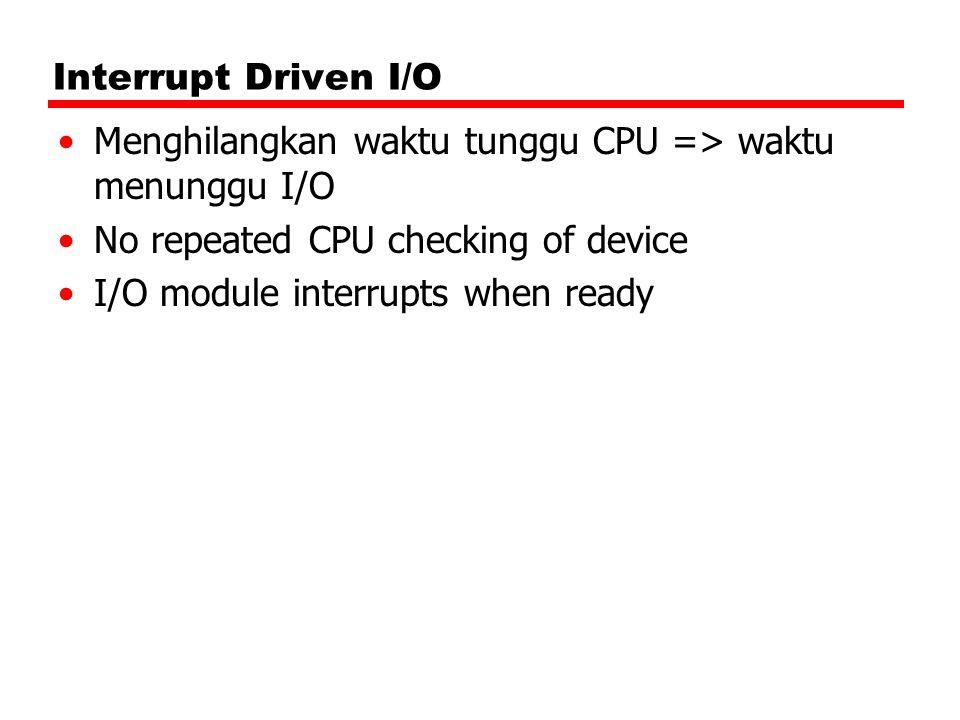 Interrupt Driven I/O Menghilangkan waktu tunggu CPU => waktu menunggu I/O. No repeated CPU checking of device.