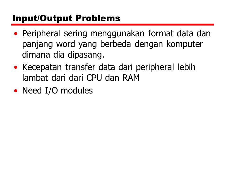 Input/Output Problems