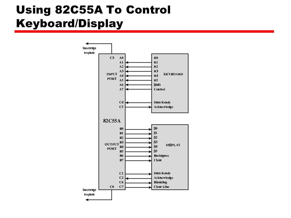 Using 82C55A To Control Keyboard/Display