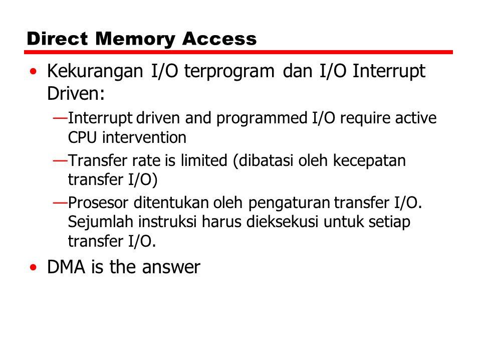 Kekurangan I/O terprogram dan I/O Interrupt Driven: