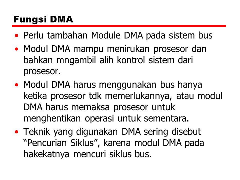 Fungsi DMA Perlu tambahan Module DMA pada sistem bus. Modul DMA mampu menirukan prosesor dan bahkan mngambil alih kontrol sistem dari prosesor.