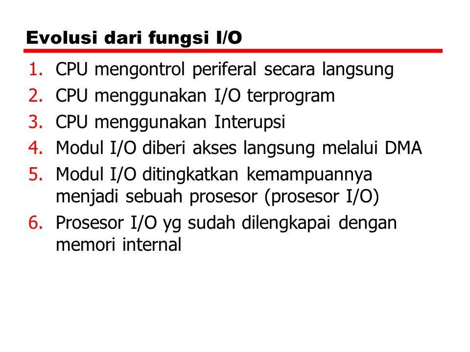 Evolusi dari fungsi I/O