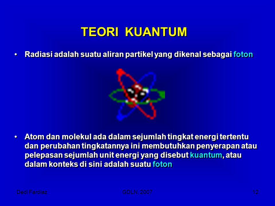 TEORI KUANTUM Radiasi adalah suatu aliran partikel yang dikenal sebagai foton.