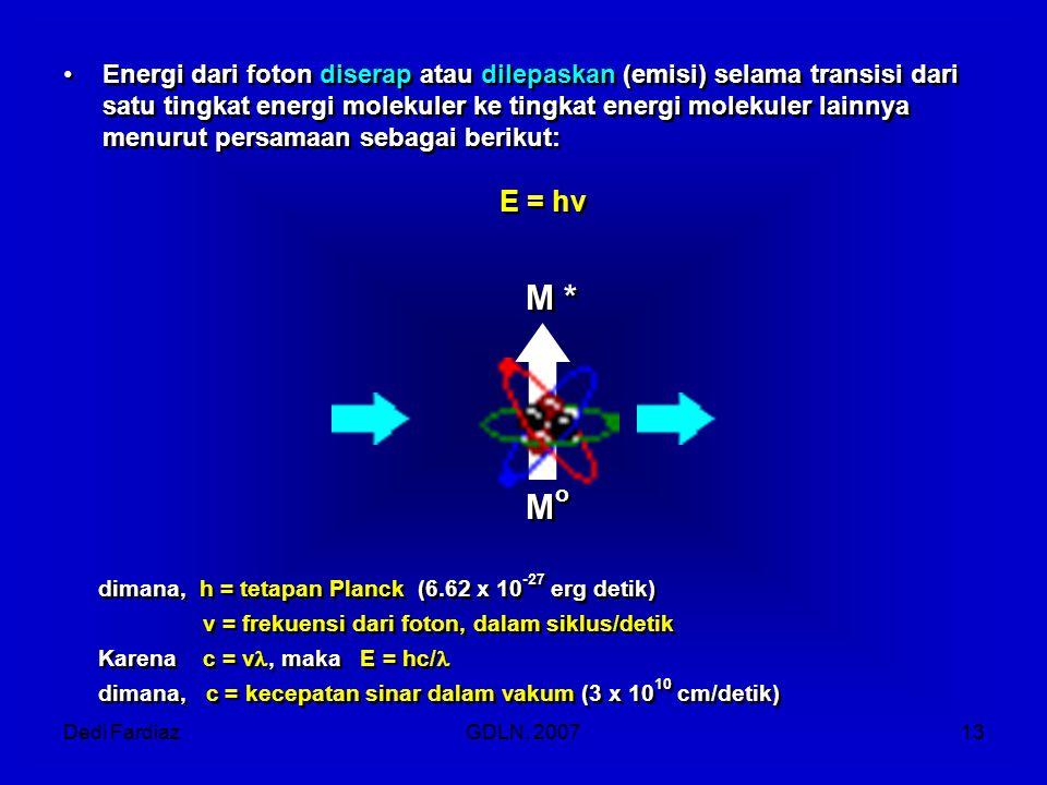 Energi dari foton diserap atau dilepaskan (emisi) selama transisi dari satu tingkat energi molekuler ke tingkat energi molekuler lainnya menurut persamaan sebagai berikut: