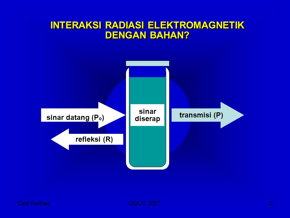 INTERAKSI RADIASI ELEKTROMAGNETIK DENGAN BAHAN