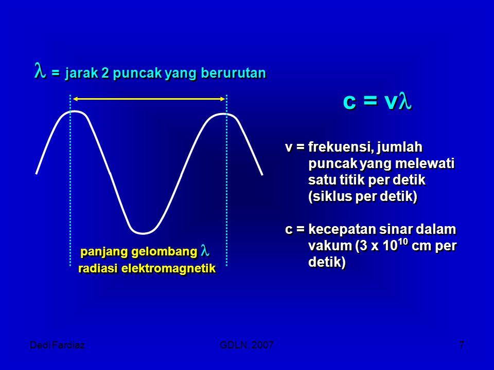 l = jarak 2 puncak yang berurutan radiasi elektromagnetik