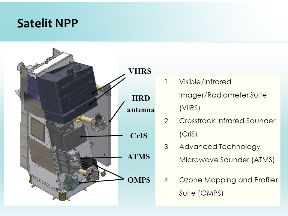 Satelit NPP VIIRS HRD antenna CrIS ATMS OMPS 1