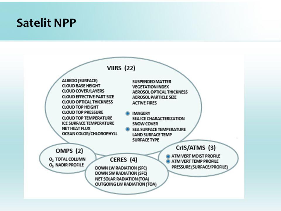 Satelit NPP