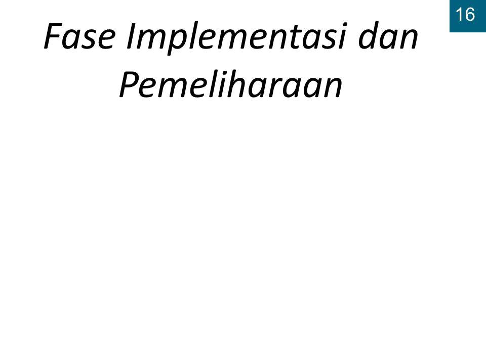 Fase Implementasi dan Pemeliharaan