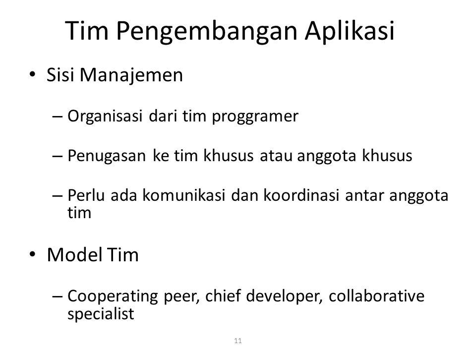 Tim Pengembangan Aplikasi
