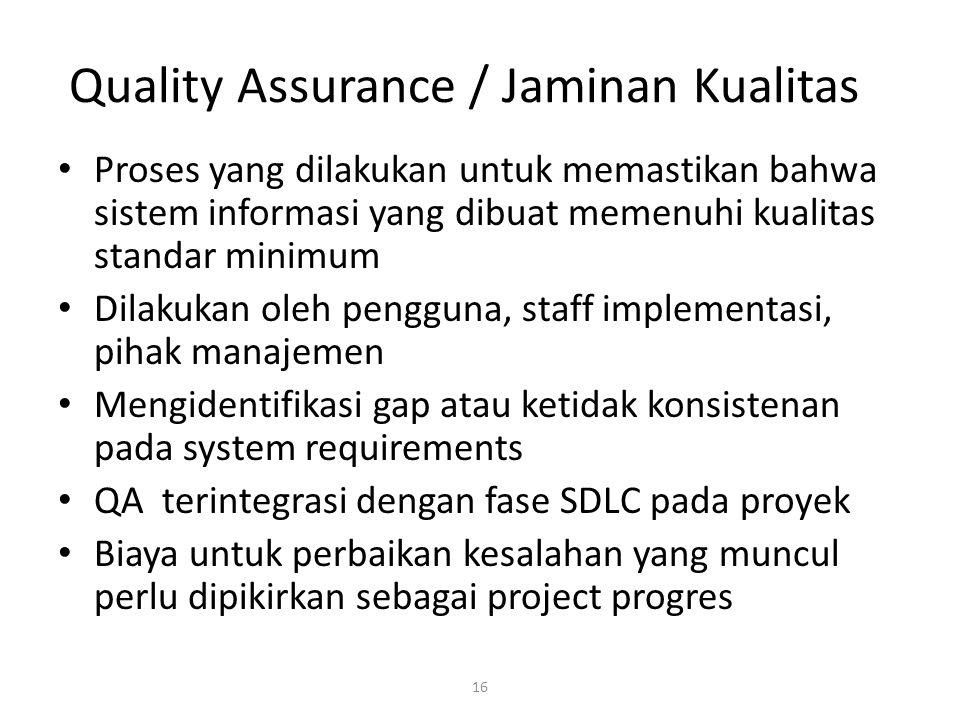 Quality Assurance / Jaminan Kualitas