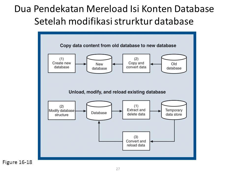 Dua Pendekatan Mereload Isi Konten Database Setelah modifikasi strurktur database