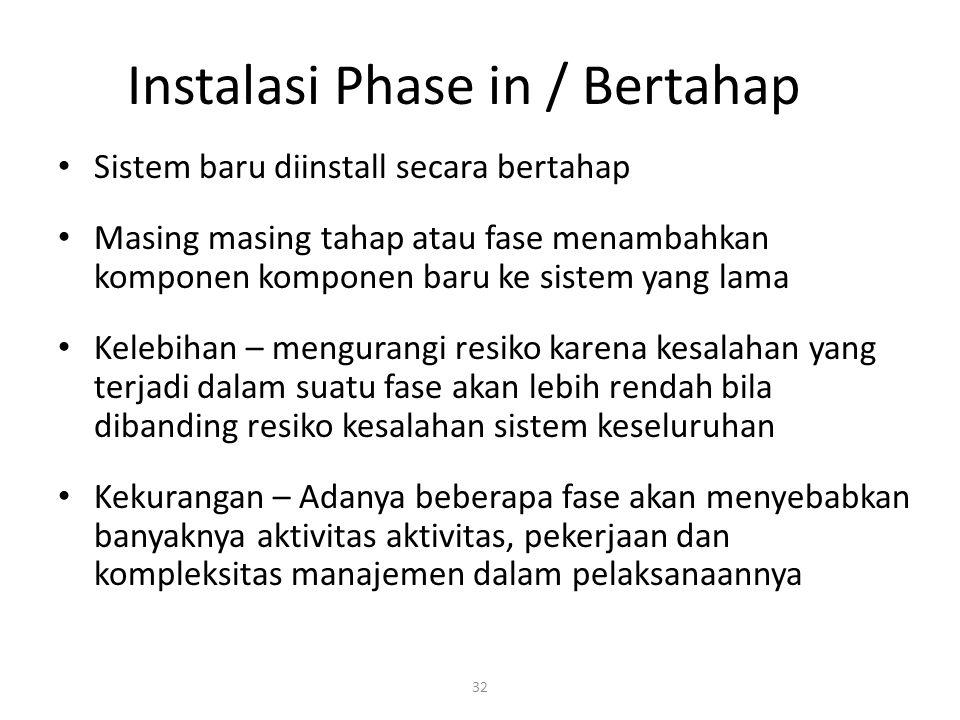 Instalasi Phase in / Bertahap