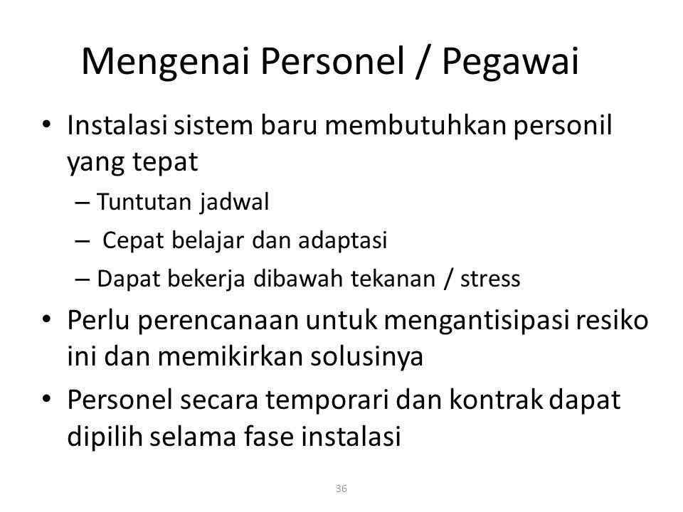 Mengenai Personel / Pegawai