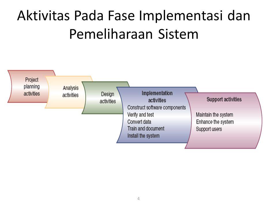 Aktivitas Pada Fase Implementasi dan Pemeliharaan Sistem