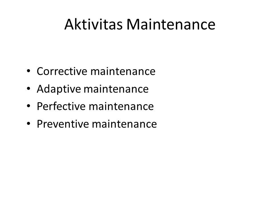 Aktivitas Maintenance