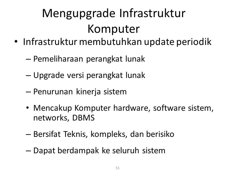Mengupgrade Infrastruktur Komputer