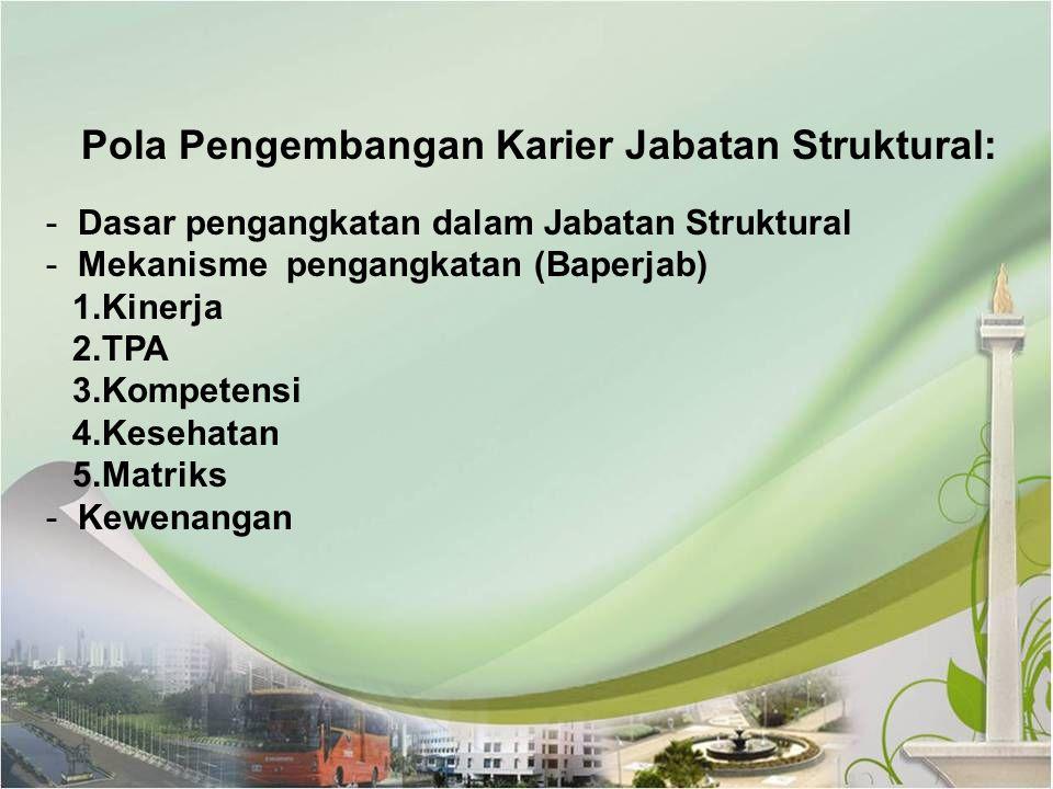 Pola Pengembangan Karier Jabatan Struktural: