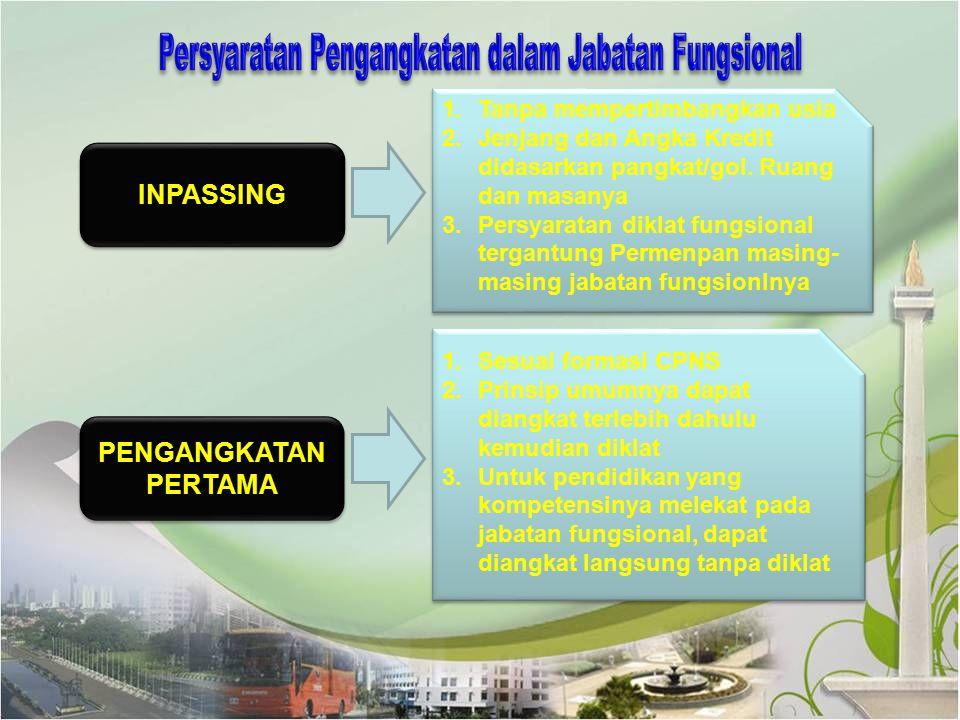 Persyaratan Pengangkatan dalam Jabatan Fungsional