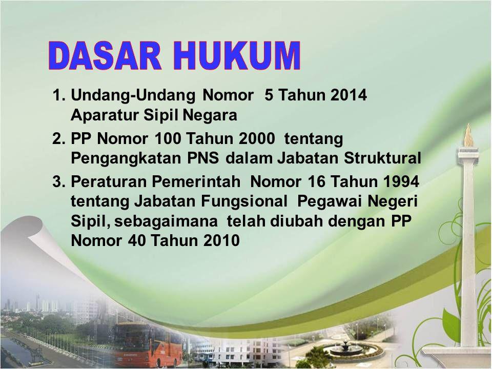 DASAR HUKUM Undang-Undang Nomor 5 Tahun 2014 Aparatur Sipil Negara