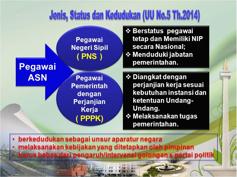 Jenis, Status dan Kedudukan (UU No.5 Th.2014)