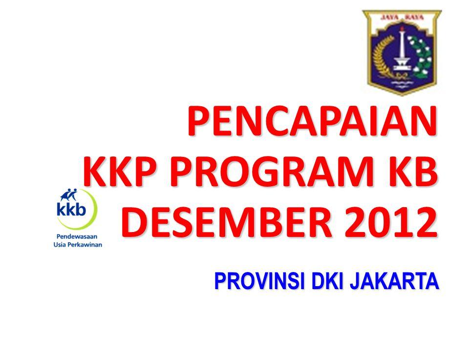 KKP PROGRAM KB DESEMBER 2012