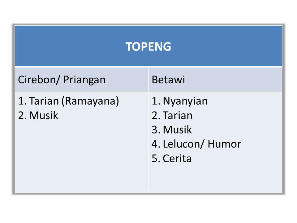 TOPENG Cirebon/ Priangan Betawi Tarian (Ramayana) Musik Nyanyian