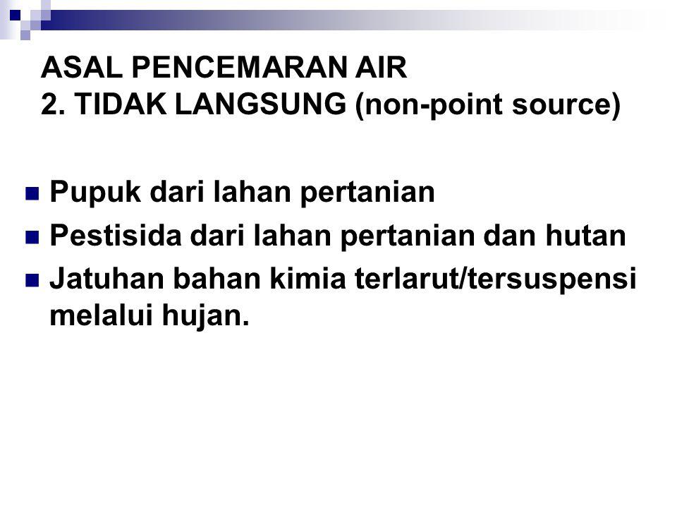 ASAL PENCEMARAN AIR 2. TIDAK LANGSUNG (non-point source)