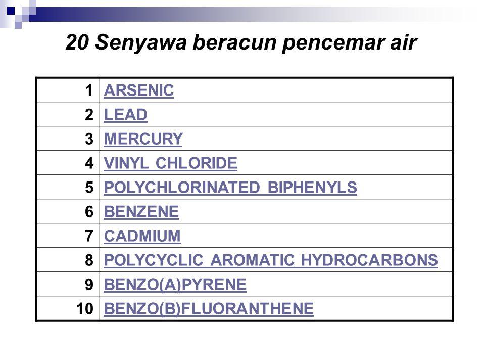 20 Senyawa beracun pencemar air
