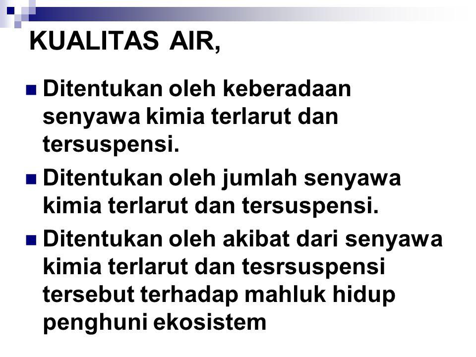 KUALITAS AIR, Ditentukan oleh keberadaan senyawa kimia terlarut dan tersuspensi. Ditentukan oleh jumlah senyawa kimia terlarut dan tersuspensi.