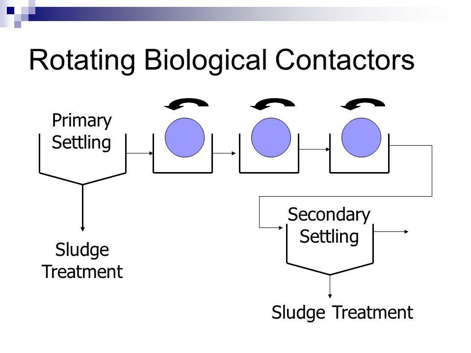 Rotating Biological Contactors