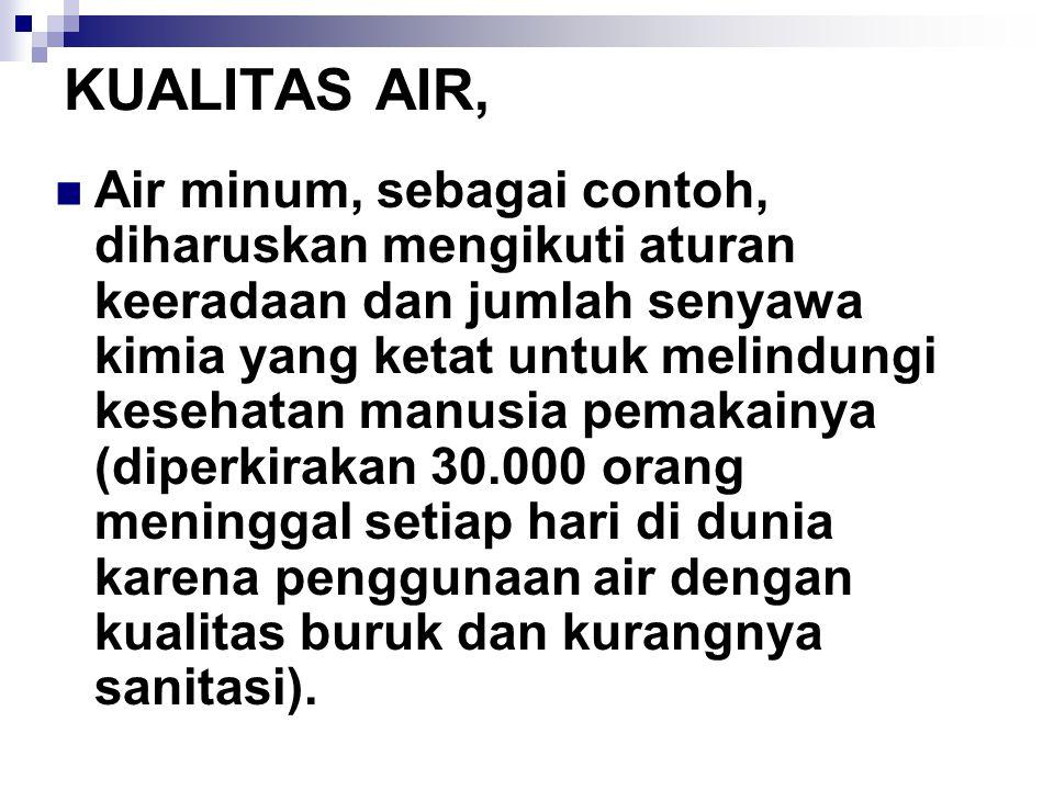 KUALITAS AIR,