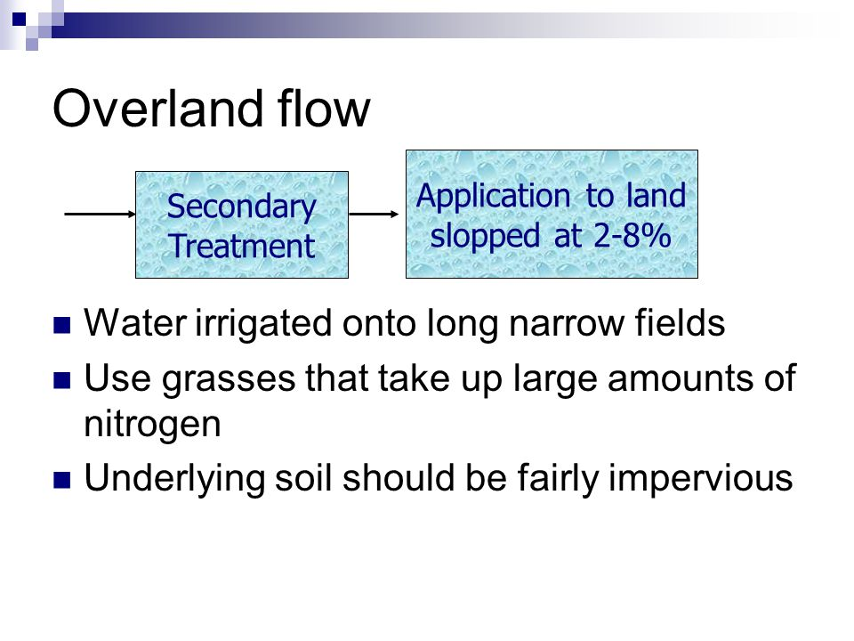 Overland flow Water irrigated onto long narrow fields