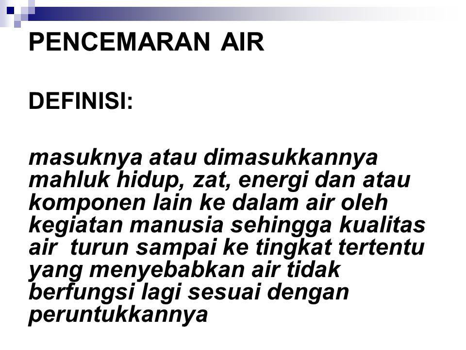 PENCEMARAN AIR DEFINISI: