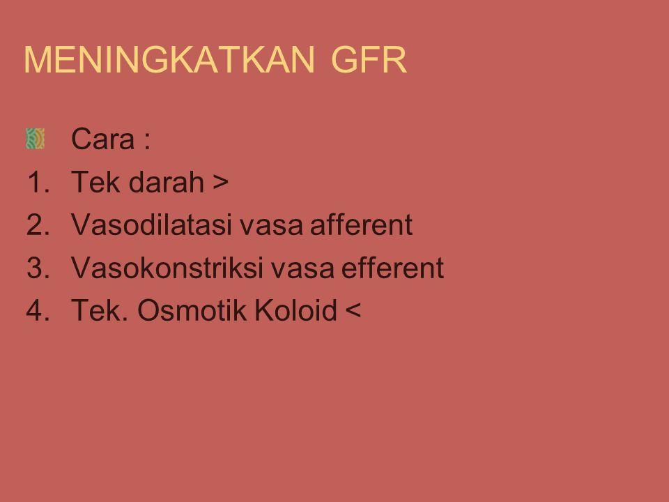 MENINGKATKAN GFR Cara : Tek darah > Vasodilatasi vasa afferent