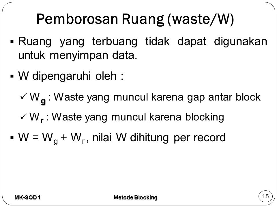 Pemborosan Ruang (waste/W)