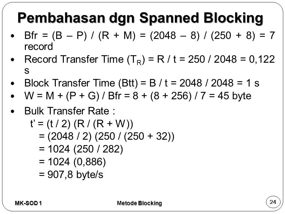 Pembahasan dgn Spanned Blocking