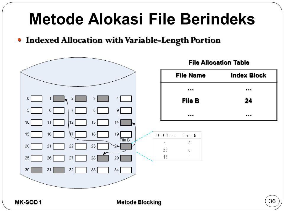 Metode Alokasi File Berindeks