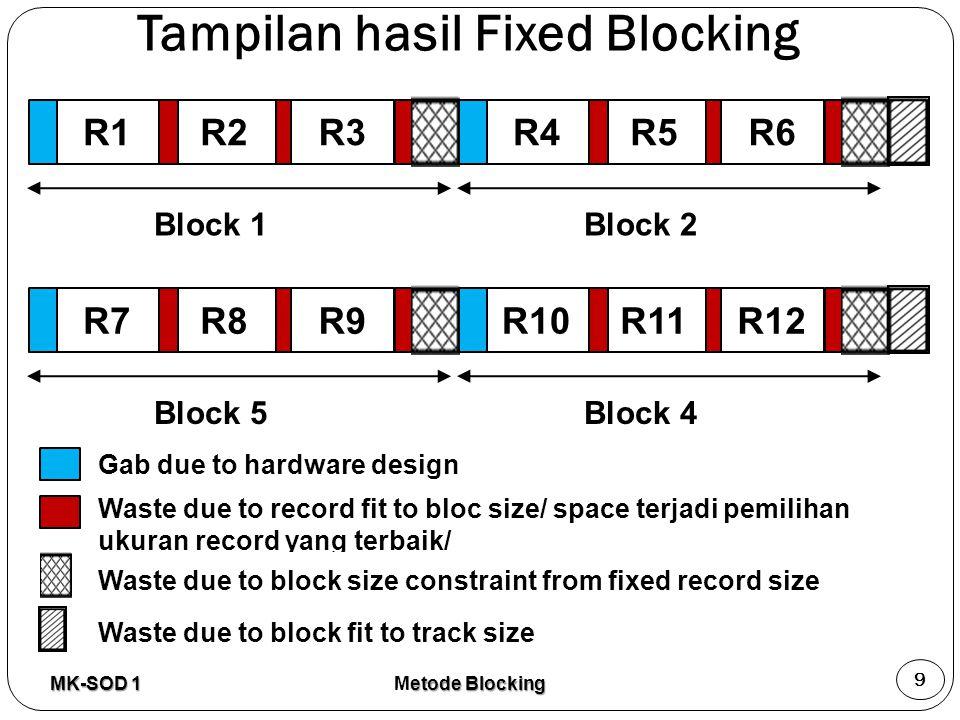 Tampilan hasil Fixed Blocking