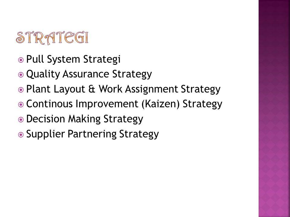 Strategi Pull System Strategi Quality Assurance Strategy
