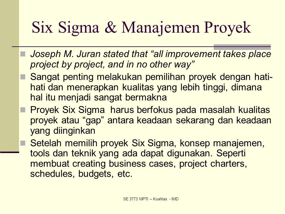 Six Sigma & Manajemen Proyek