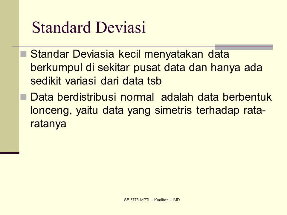 Standard Deviasi Standar Deviasia kecil menyatakan data berkumpul di sekitar pusat data dan hanya ada sedikit variasi dari data tsb.