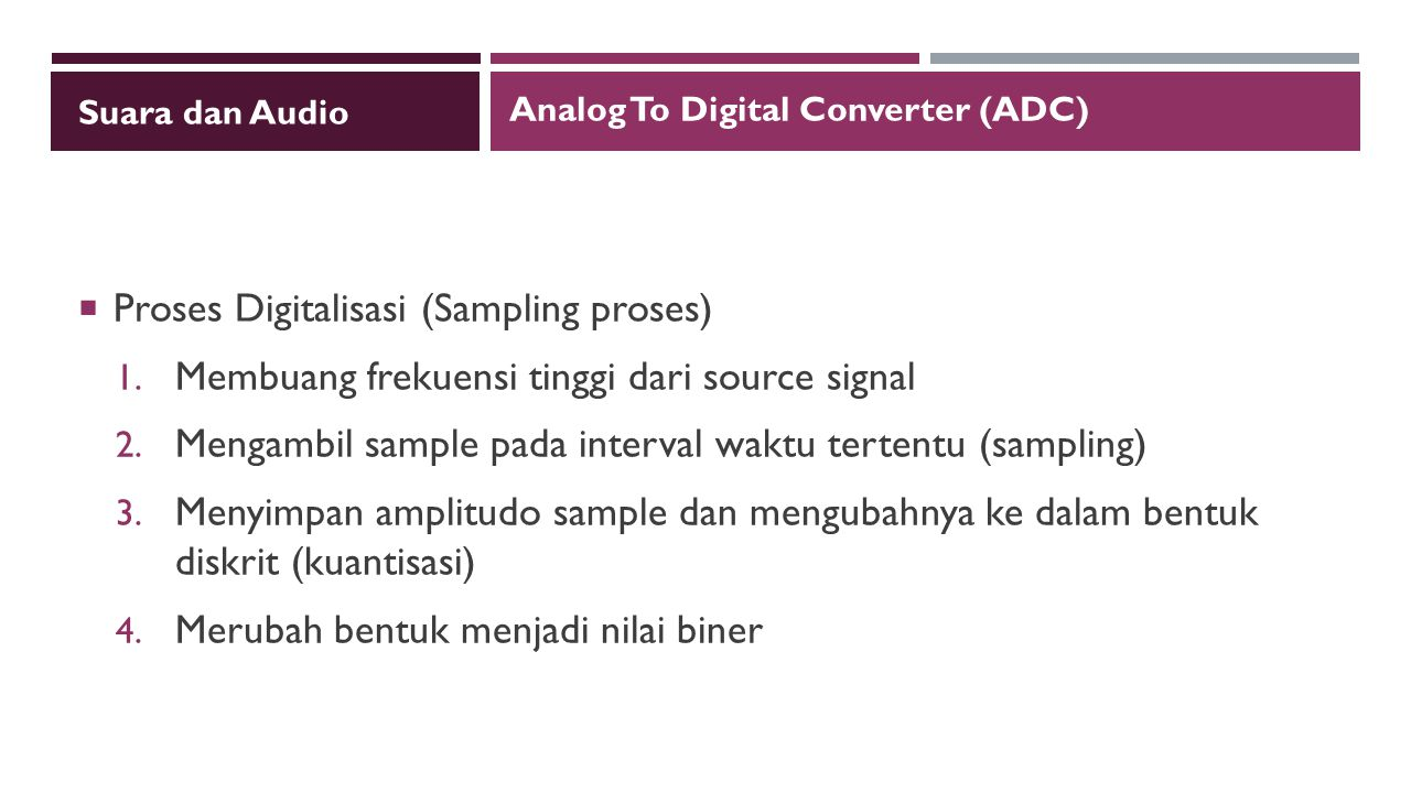 Proses Digitalisasi (Sampling proses)