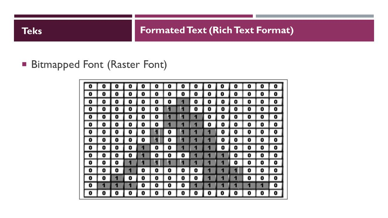 Bitmapped Font (Raster Font)