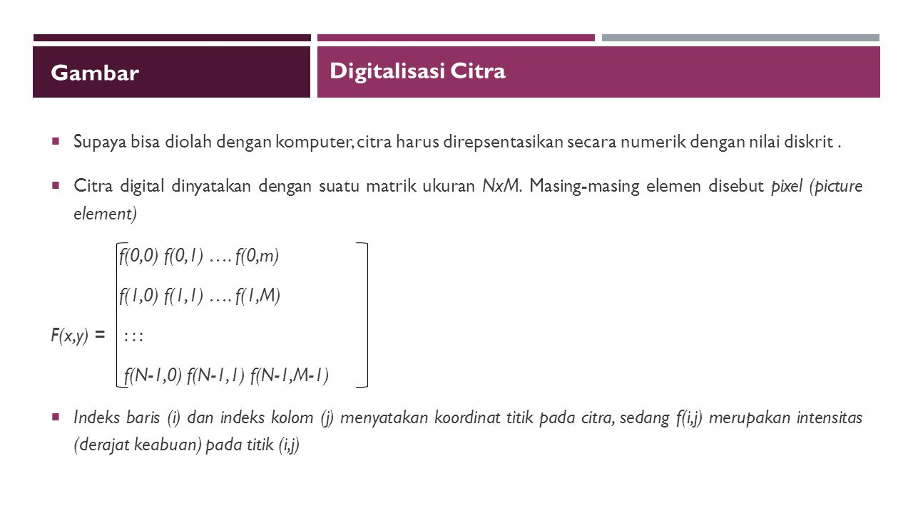 Gambar Digitalisasi Citra